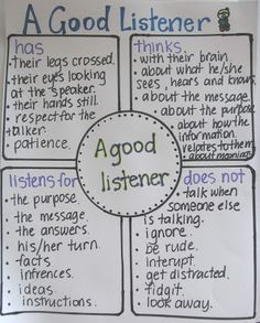 Social Thinking in an Autism Classroom